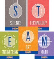 STEAM Mini Poster set of 5 . PD137-6308