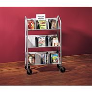 Mobile Browsing Media Display Carts. 17PMT785-6632